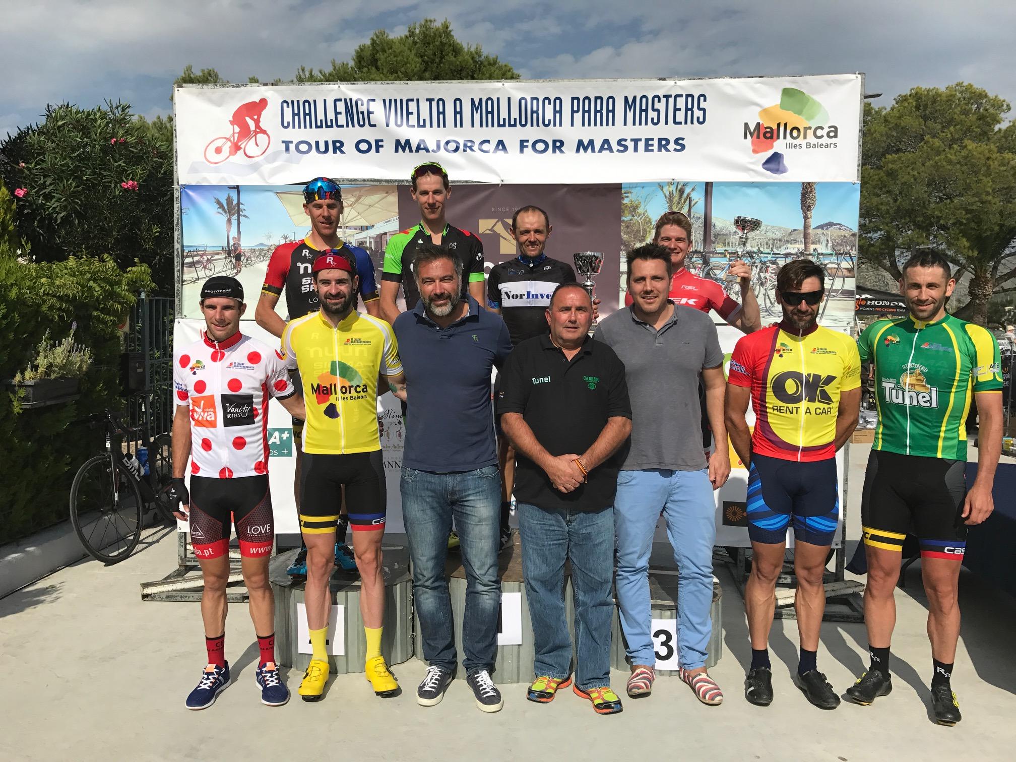 ChallengeVueltaMallorca2017_2a_etapa_podium_01